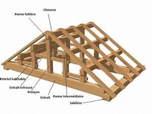 charpente toiture blog de la boutique vis express With dessin maison en ligne 19 une ruche dans son jardin