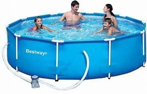 Nejlevnější bazény