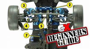 Beginner U0026 39 S Guide To Rc Cars