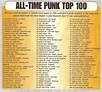 """All Time Punk Top 100"" list from 1981, voted for by ..."