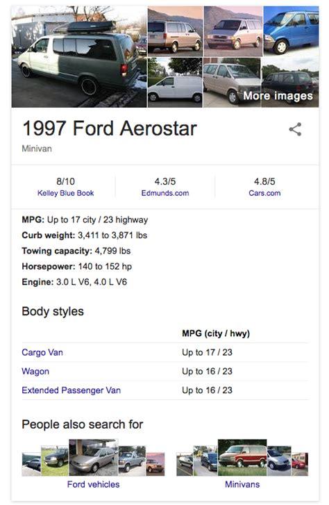 Ford Aerostar Car Stereo Wiring Diagram