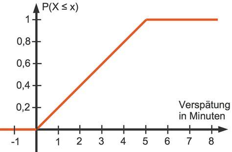 erwartungswert berechnen erwartungswert mathe artikel