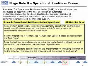 Enterprise Performance Life Cycle (EPLC) Stage Gate ...