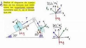Reibungskoeffizient Berechnen : ejercicio leyes de newton aceleraci n fuerza de ~ Themetempest.com Abrechnung
