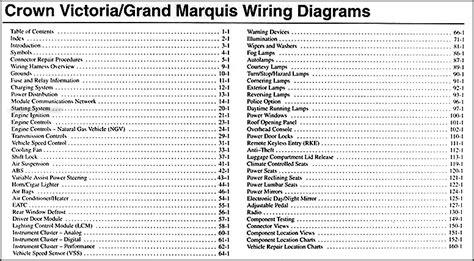 crown victoria grand marquis original wiring