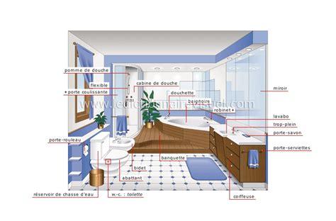 maison gt plomberie gt salle de bains image dictionnaire