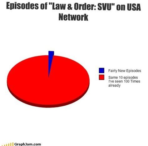 Law And Order Meme - svu memes google search law and order svu pinterest