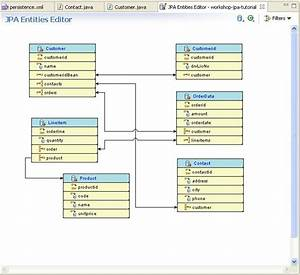 Kodo Tutorial  Step 4  Managing Persistent Entities With
