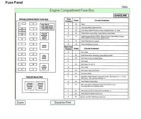 93 F350 Underhood Fuse Box Diagram by 1996 F250 Engine Fuse Box Diagram Downloaddescargar