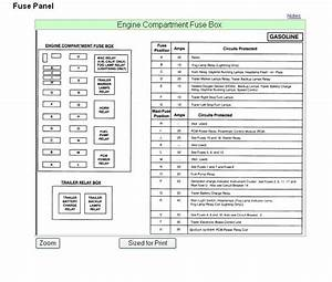 1999 Ford F 250 Under Hood Fuse Box Diagram