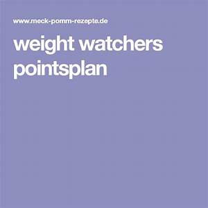 Weight Watchers Punkte Berechnen 2016 Kostenlos : k stliche weight watchers punktetabelle kostenlos rezepte auf pinterest weight watchers ~ Themetempest.com Abrechnung
