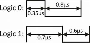 Ws2812 Breakout Hookup Guide