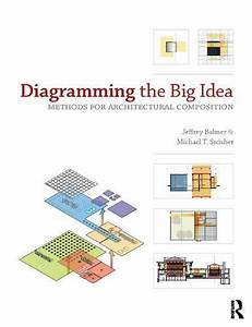 Amazon Com  Diagramming The Big Idea  Methods For