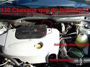 Debimetre Scenic 2 : debimetre sur scenic auto titre ~ Medecine-chirurgie-esthetiques.com Avis de Voitures