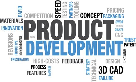 10 Steps How Product Development Works ?  AMZ Trainer