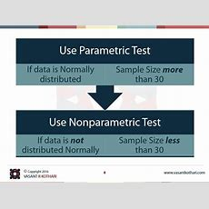 Use Of Parametric And Non Parametric Test  Statistics  Statistics, Data Science, Fun Math