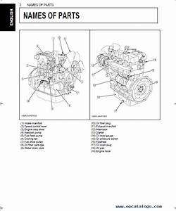 Download Kubota Diesel Engines Operators Manual Pdf