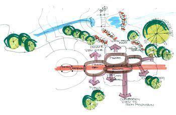 images  bubble diagram  pinterest concept