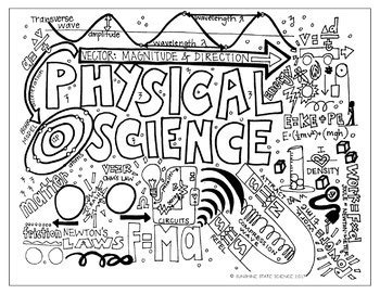 Physical Science Coloring Pages Learny Kids