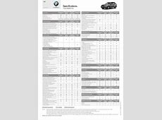 The bmw x5 specification sheet