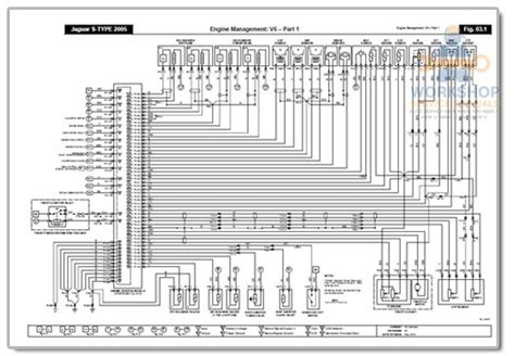 Jaguar Car Radio Stereo Audio Wiring Diagram Autoradio Connector by Ford S Max Wiring Diagram Fuse Box And Wiring Diagram