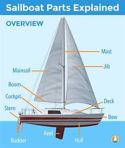Wiring Diagrams For Sailboats