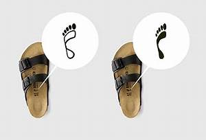 Birkenstock Children Size Chart And Fitting Size Charts Com