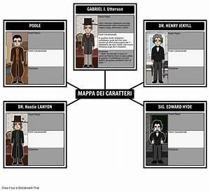 Dr  Jekyll E Mr  Hyde Mappa Caratteri Storyboard