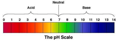 ph level explained balanced roberts hot tubs robert
