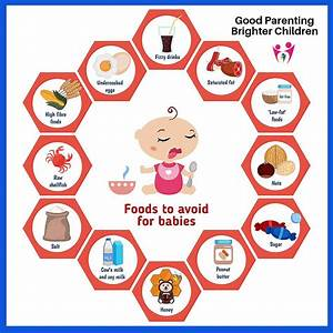 20 Important Things You Didn U0026 39 T Know About Kids  U0026 Digestive
