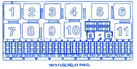 1998 Audi A4 Fuse Diagram by Audi A4 Avant Quattro 3000 2004 Fuse Box Block Circuit