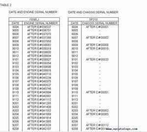 Nissan Ud Trucks Epc 2015 Spare Parts Catalog Download