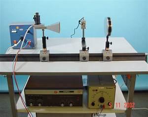 Schallgeschwindigkeit Berechnen Physik : online archiv vorlesungssammlung physik ~ Themetempest.com Abrechnung