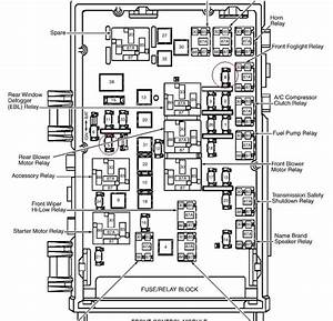 1998 Chrysler Town Amp Country Fuse Box Diagram 1802 Gesficonline Es