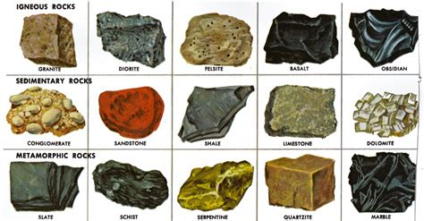 Rocks And Minerals Sutori