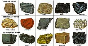 Rock Identification--good site | Kids Camp/Programming ...