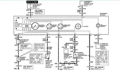 Bad Coolant Temp Sensor Symptoms Best Free Wiring Diagram