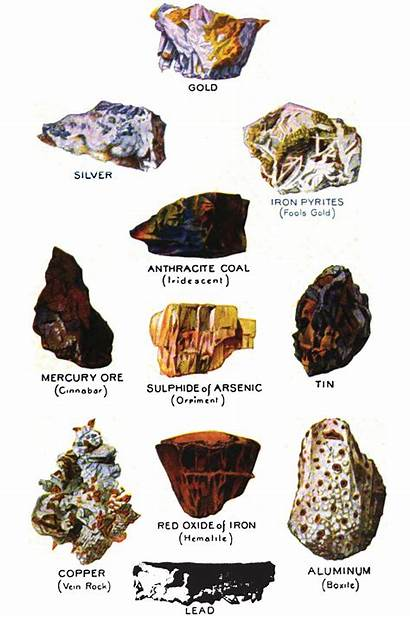 Minerals Elements Science Facts Valuable Mineralogy Rock