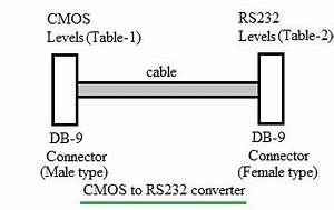 cmos to rs232 converter rs232 to cmos converter With ttl cmos rs232 logic converter that is it convert ttl cmos to rs232 as