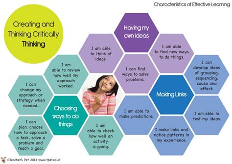 Teacher's Pet  Characteristics Of Effective Learning