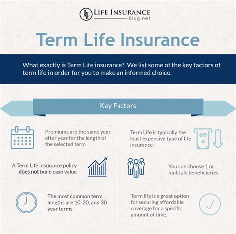 10 Year Term Life Insurance [top 10 Companies And Tips]. Printer Leasing Companies Bard Access Systems. Hospitalist Jobs In North Carolina. Depression Treatment Centers Mn. Colleges With Great Music Programs. Flood Restoration Denver Home Insurance Forms. How To Find Out Billing Address For Debit Card. Ultrasound Tech Schools In Colorado. Mercedes Benz Wallpaper Baby Health Questions