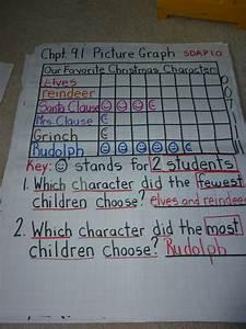Love 2 Teach Math  2 Md 10 Graphs Anchor Charts