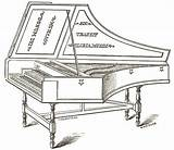 Harpsichord Coloring Musicians Dictionary Instruments Pages Devil War Djvu Vol Musical Template Trill Volume sketch template