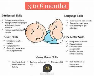 Infant Milestones Chart Twin Babies Development Milestones From 3 To 6 Months
