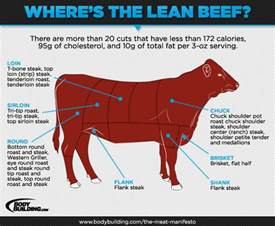 bbq grilling healthy infographics where is the lean beef grilling with rich