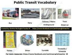 transportationairport images english vocabulary
