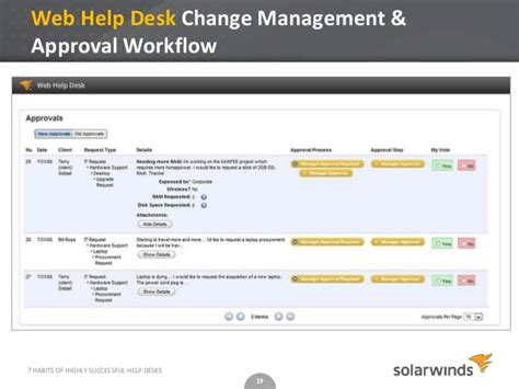 solarwinds web help desk demo 7 habits of highly successful help desks
