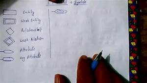 Symbols Used In Er Model For All Universities  Uptu  Gate In