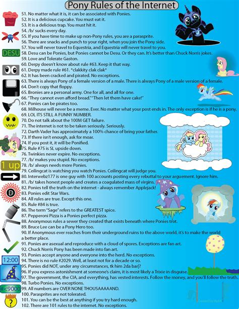 Know Your Meme Rules Of The Internet - image 207332 rules of the internet know your meme
