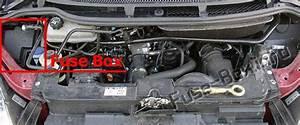 Fuse Box Diagram  U0026gt  Citro U00ebn C8  2002